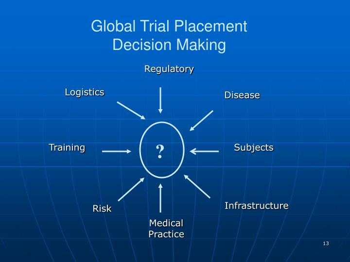 Global Trial Placement