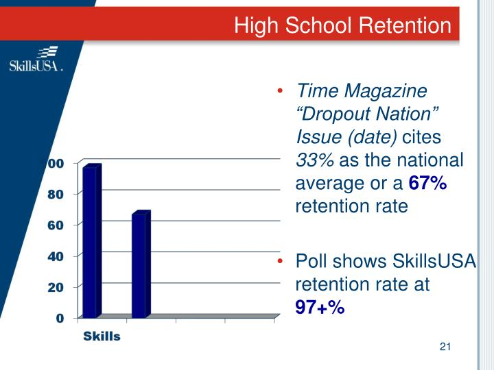 High School Retention