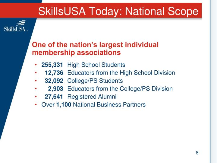 SkillsUSA Today: National Scope