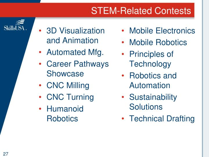 STEM-Related Contests