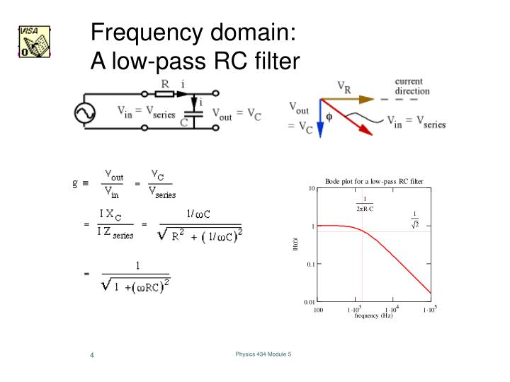 how to change circuits to frequency domain