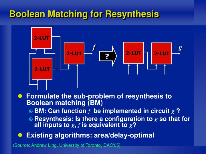 Boolean Matching for Resynthesis