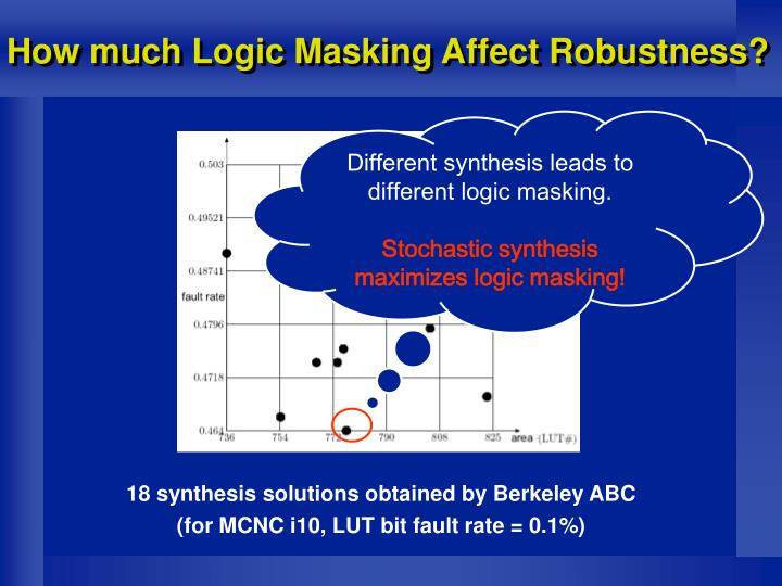 How much Logic Masking Affect Robustness?