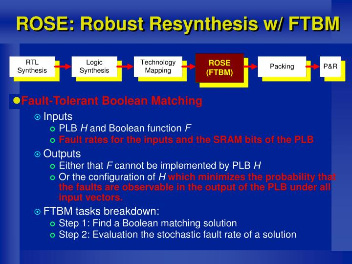 ROSE: Robust Resynthesis w/ FTBM