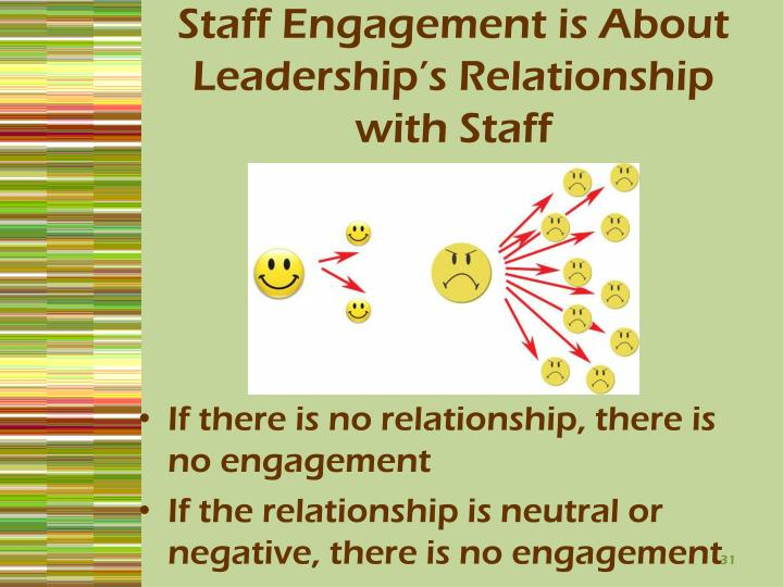 Staff Engagement is About Leadership's Relationship with Staff