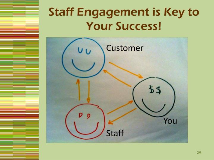 Staff Engagement is Key to Your Success!