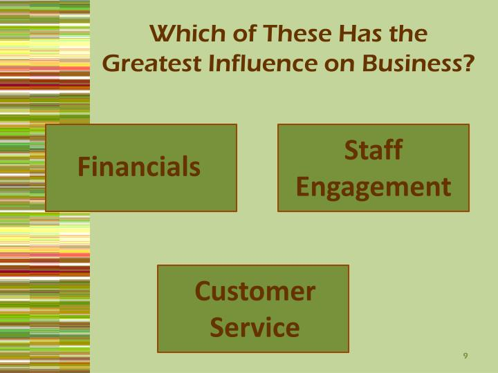 Which of These Has the Greatest Influence on Business?