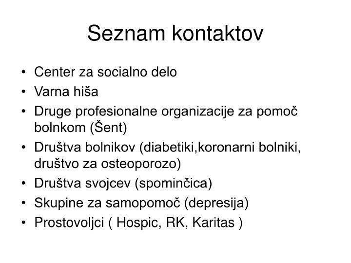 Seznam kontaktov