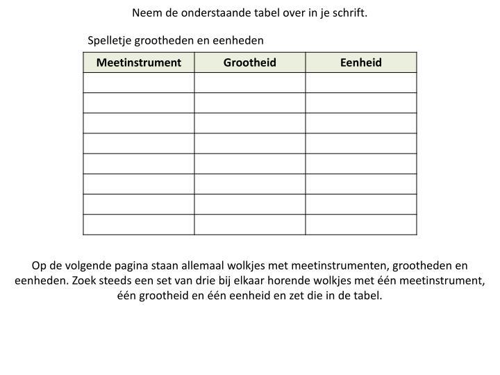Neem de onderstaande tabel over in je schrift.