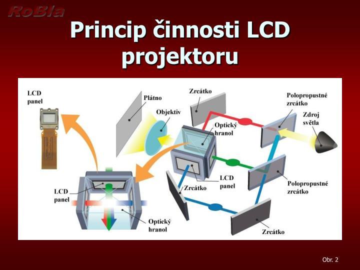 Princip činnosti LCD projektoru