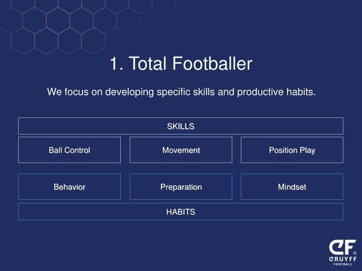 1. Total Footballer