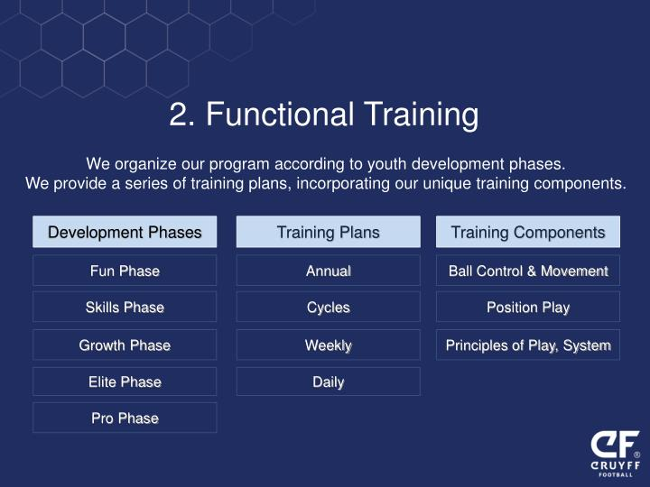 2. Functional Training