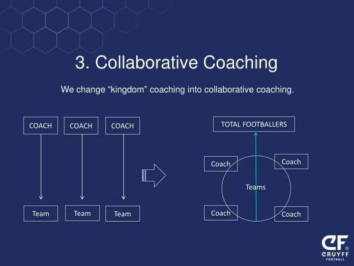 3. Collaborative Coaching