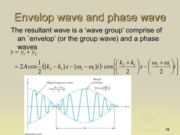 Envelop wave and phase wave