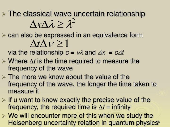 The classical wave uncertain relationship