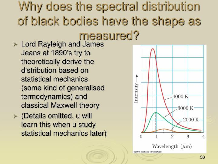 Why does the spectral distribution of black bodies have the shape as measured?
