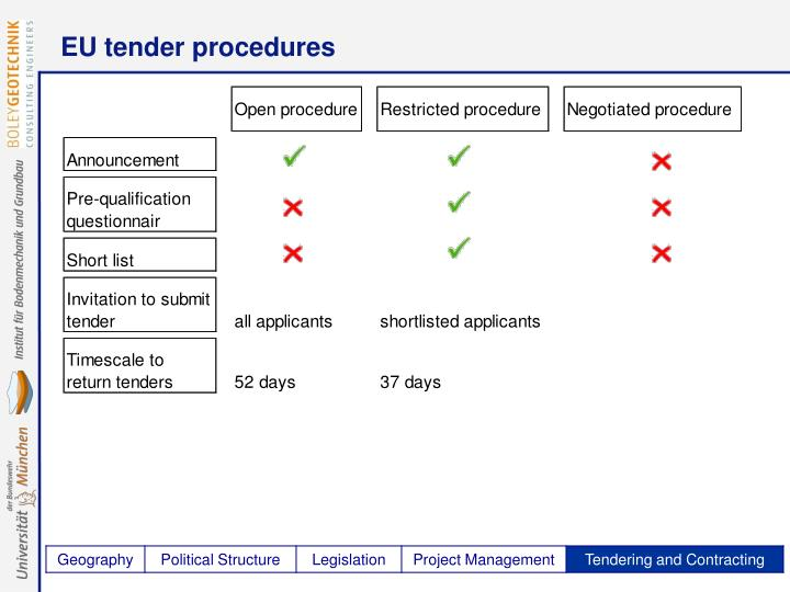 EU tender procedures