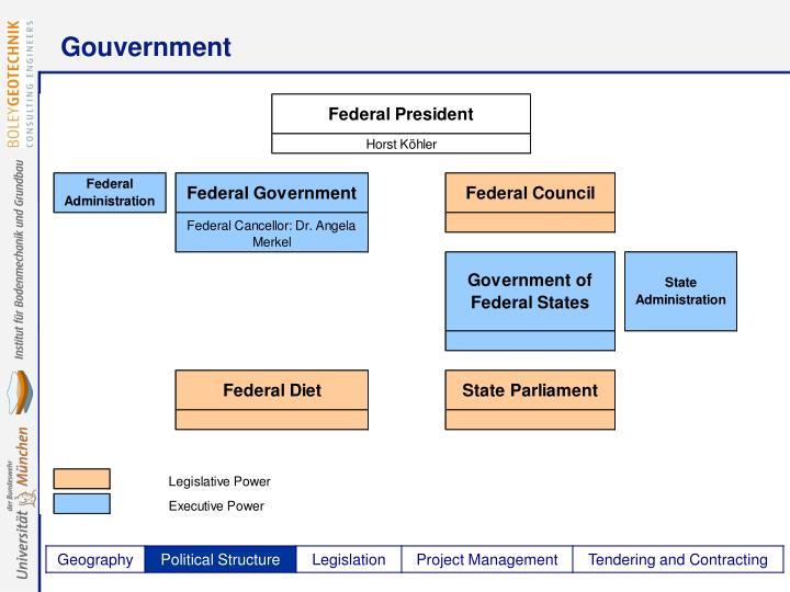 Gouvernment