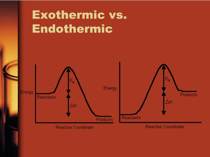 Exothermic vs. Endothermic