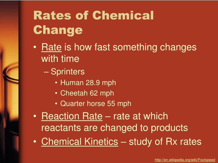 Rates of Chemical Change