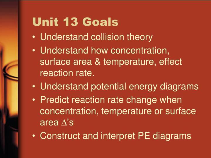 Unit 13 Goals