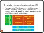 kreativitas dengan kewirausahaan 1