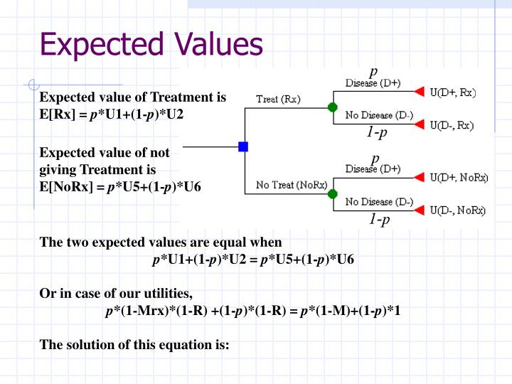Expected Values