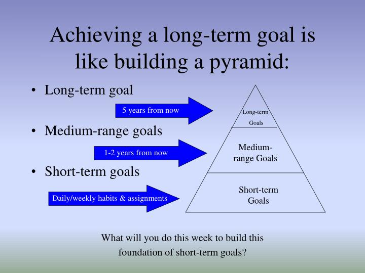 Achieving a long-term goal is like building a pyramid: