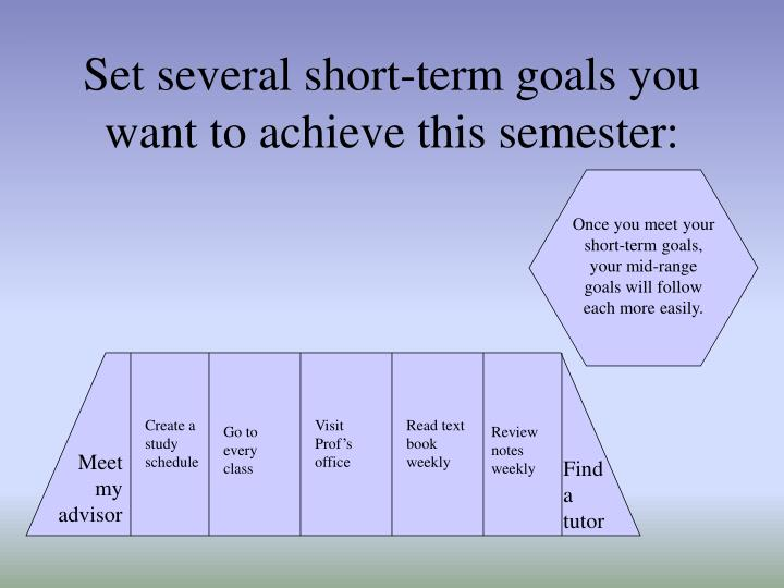 Set several short-term goals you want to achieve this semester: