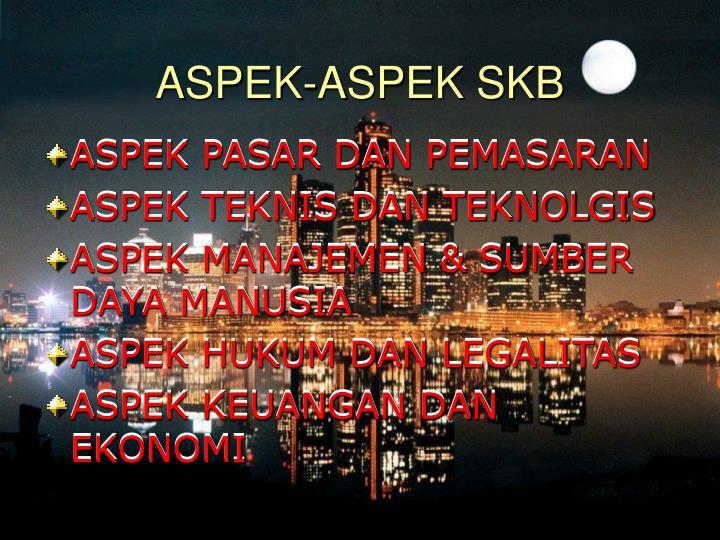 ASPEK-ASPEK SKB