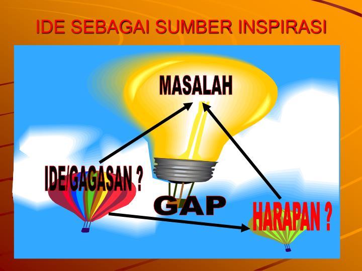 IDE SEBAGAI SUMBER INSPIRASI
