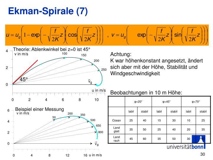 Ekman-Spirale (7)