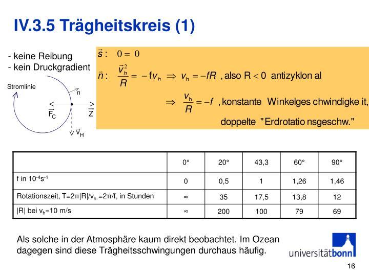 IV.3.5 Trägheitskreis (1)