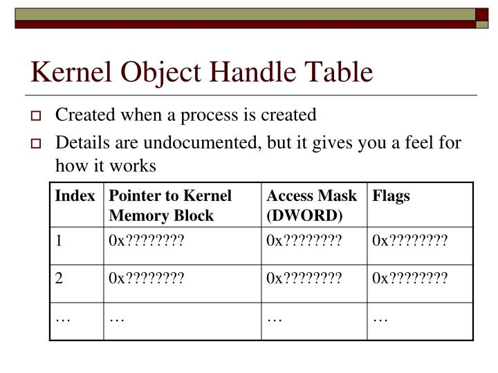 Kernel Object Handle Table