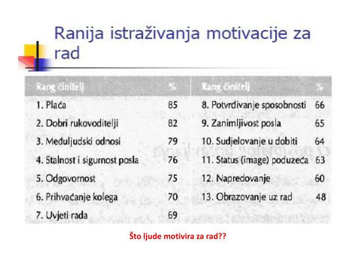 Što ljude motivira za rad??