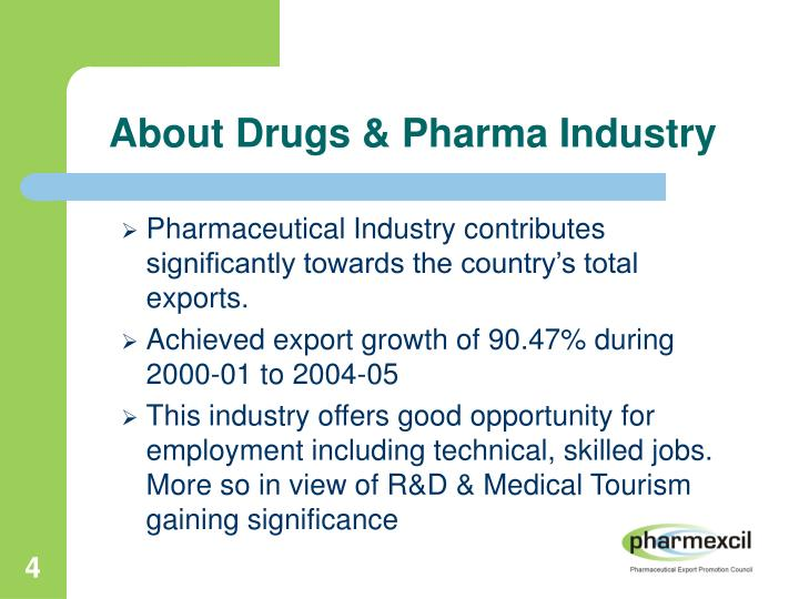 About Drugs & Pharma Industry