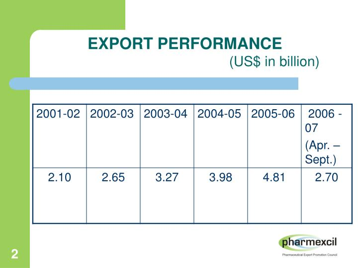 EXPORT PERFORMANCE