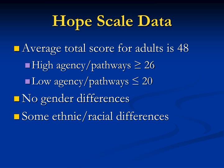 Hope Scale Data