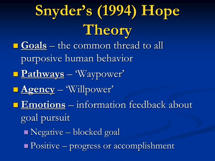 Snyder's (1994) Hope Theory