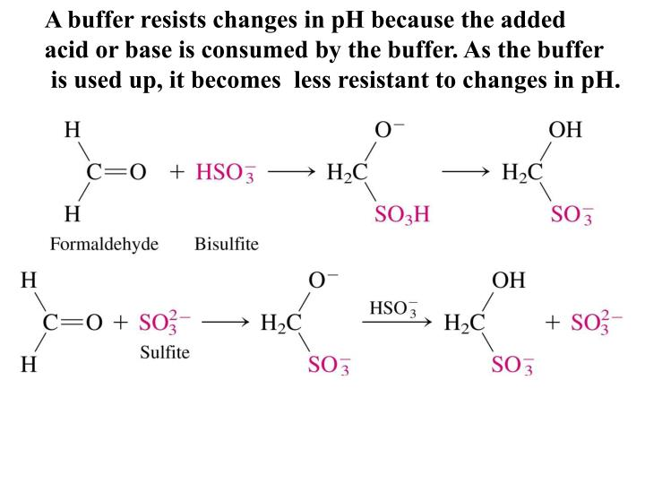 A buffer resists changes in pH because the added