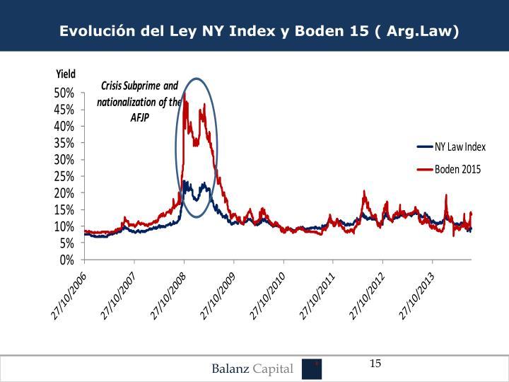 Evolución del Ley NY Index y Boden 15 ( Arg.Law)