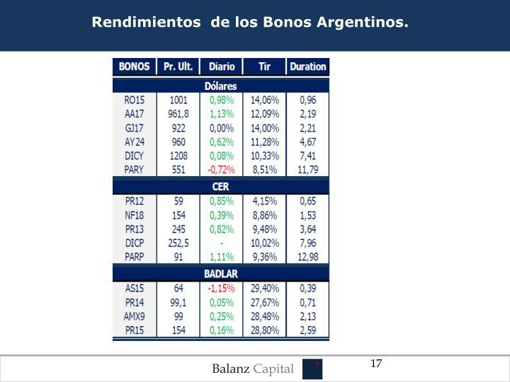 Rendimientos  de los Bonos Argentinos.