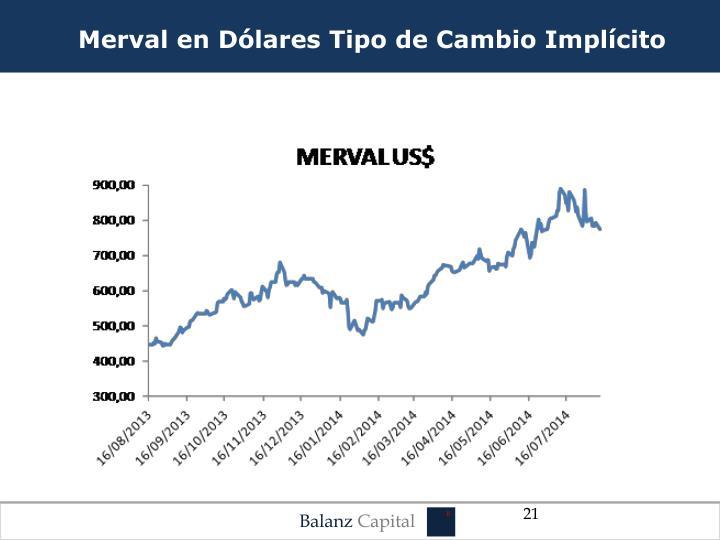 Merval en Dólares Tipo de Cambio Implícito