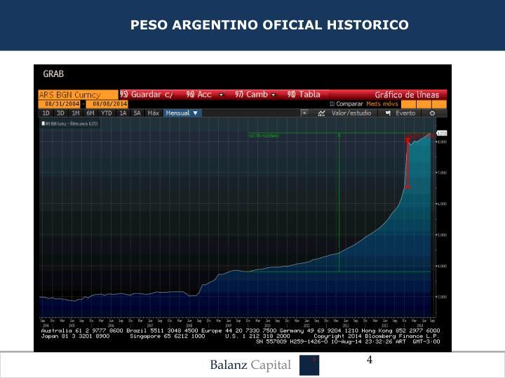 PESO ARGENTINO OFICIAL HISTORICO