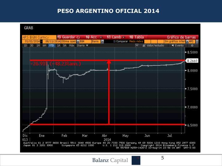 PESO ARGENTINO OFICIAL 2014