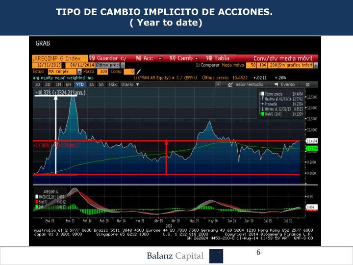 TIPO DE CAMBIO IMPLICITO DE ACCIONES.