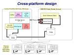 cross platform design