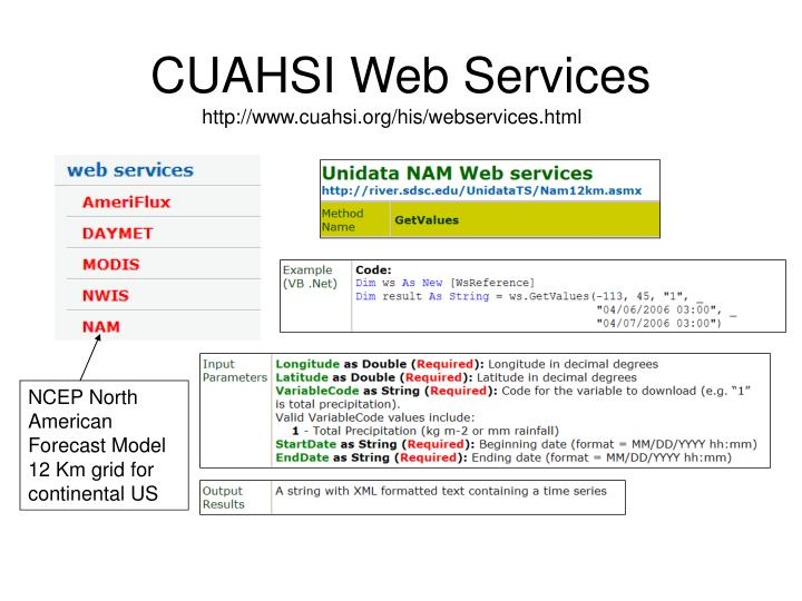 CUAHSI Web Services