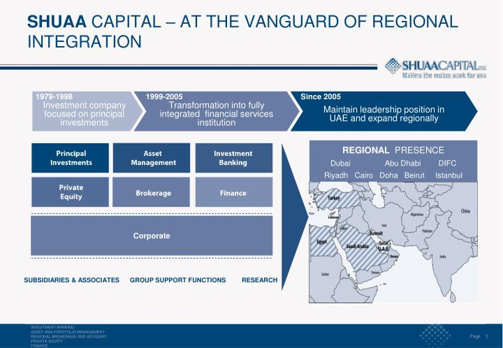 Shuaa capital at the vanguard of regional integration