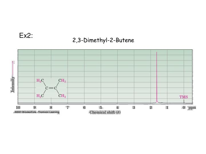 2,3-Dimethyl-2-Butene